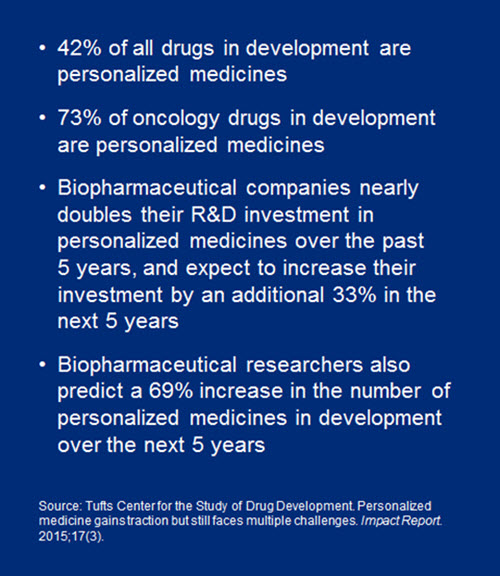 Personalized medicine fact sheet from Tufts Center for the Study of Drug Development.