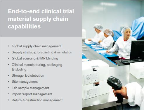 Global CRO | Clinical Trial Supply Chain Management