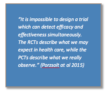 Quote about the use of randomized controlled trial data vs real world evidence in cost effectiveness analysis.